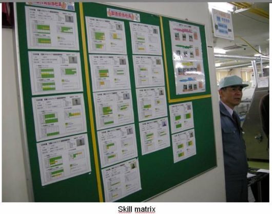 Amazing Toyota Plant in Japan