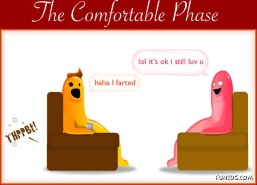 The 8 Phases Of Dating